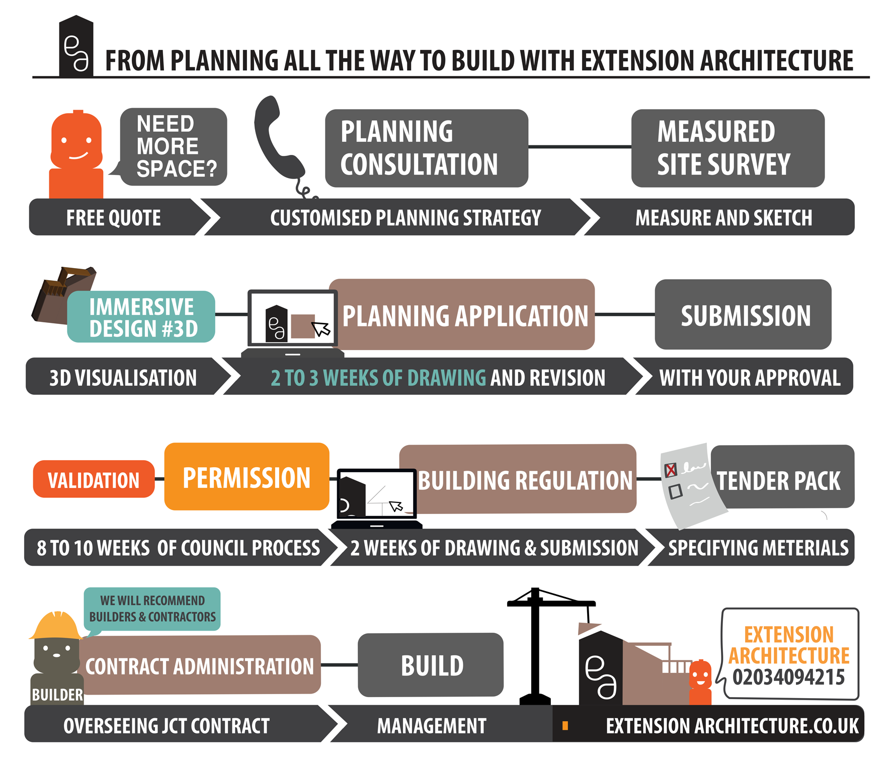 planning-application-building-regulation-how-to-get-permission-extension-architecture