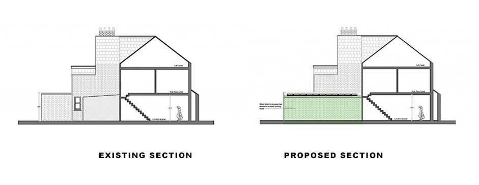 sections for article on single storey extension in Merton