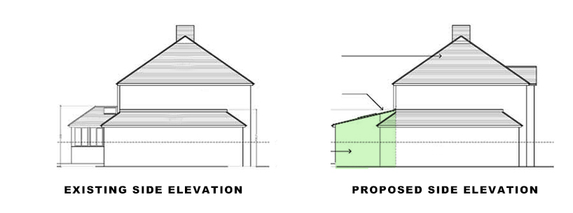 side elevations for portfolio project on single storey extension planning