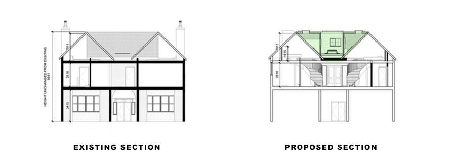 Sections on blog for roof extension